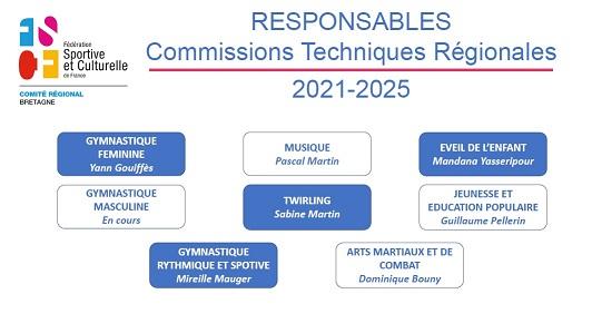 ctr_2021-2025.jpg